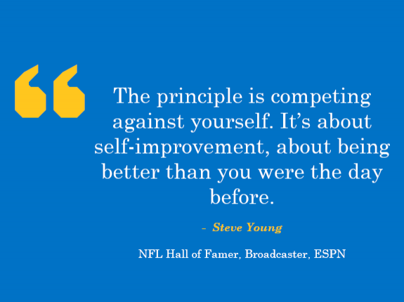 Famous Quotes About Practice: Top Quotes On The Value Of Effort And Practice